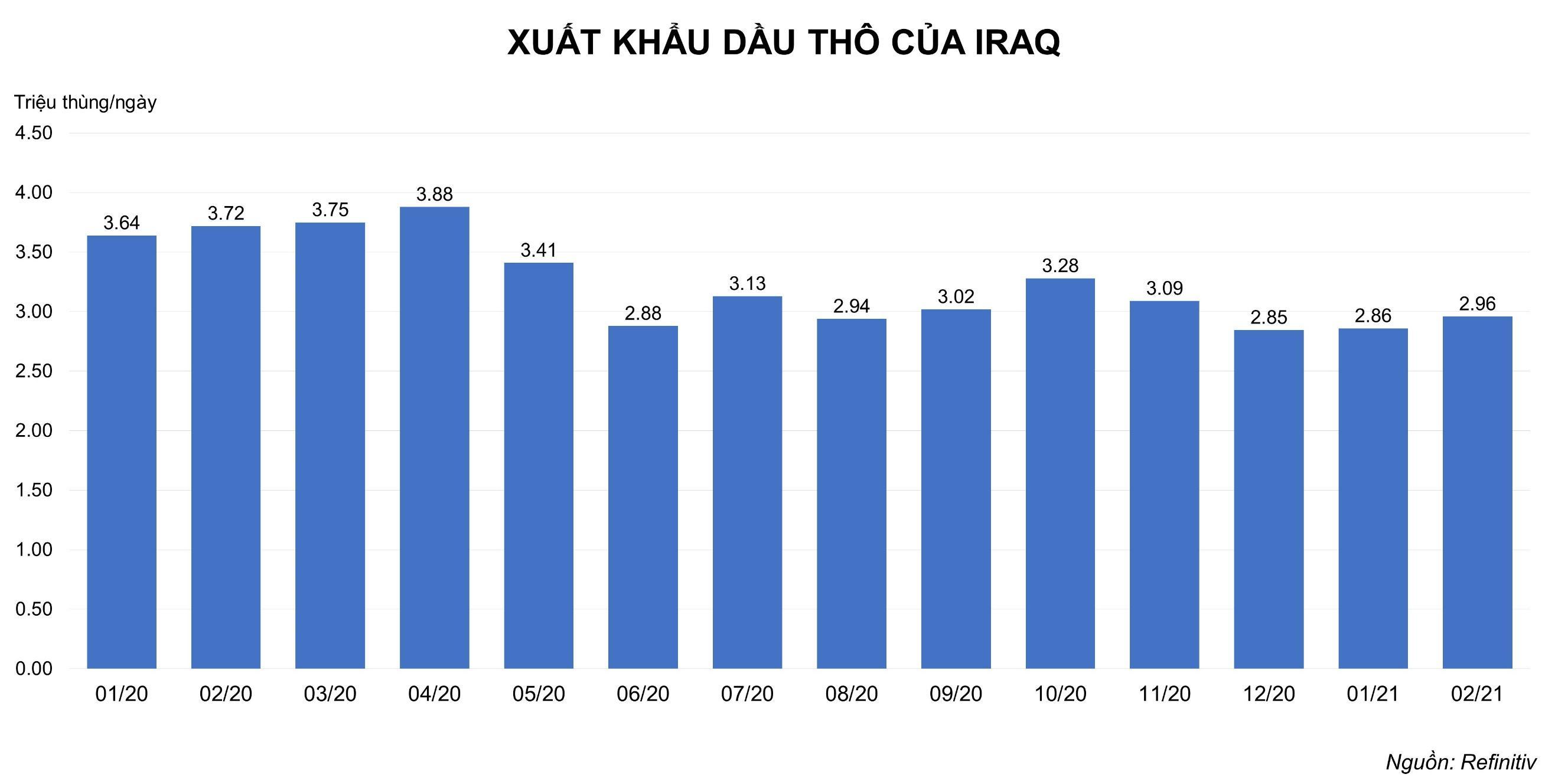 Chart, bar chartDescription automatically generated